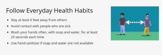 Safe Habits
